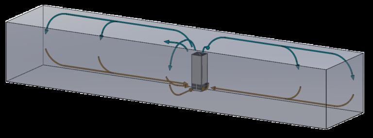 Version 270° breit Gerät an Wand in breitem Raum (Wartebereich, Flur o.ä.). Weiterer Luftstrahl